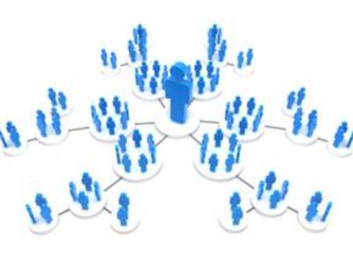 Znacaj prezentacije proizvoda  na društvenim mrežama